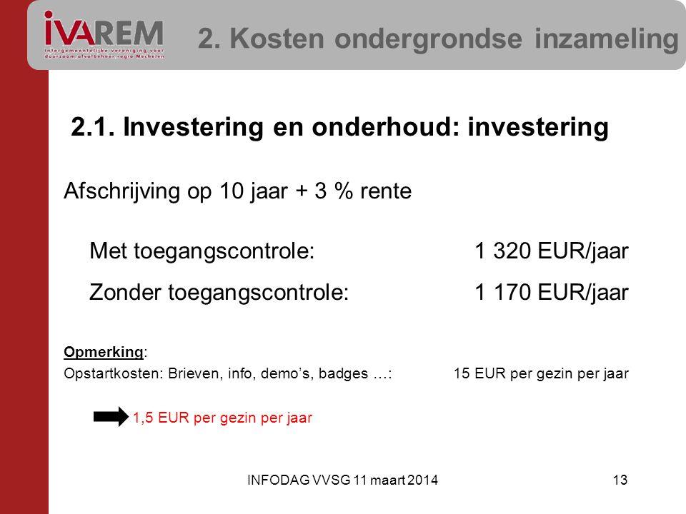 2. Kosten ondergrondse inzameling 2.1. Investering en onderhoud: investering Afschrijving op 10 jaar + 3 % rente Met toegangscontrole:1 320 EUR/jaar Z