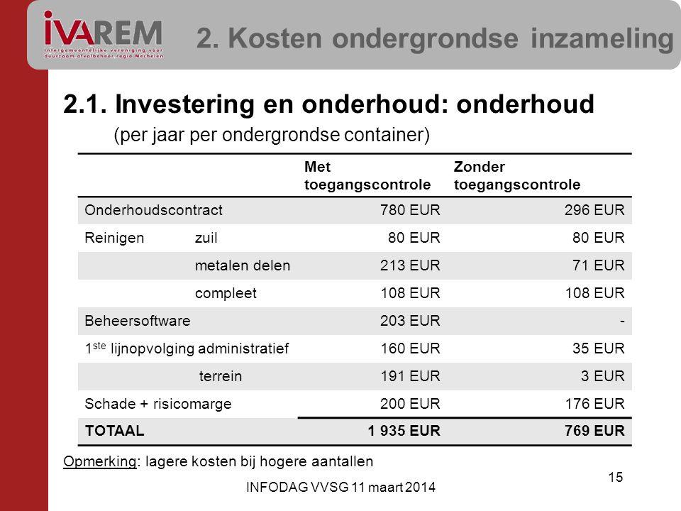 2. Kosten ondergrondse inzameling 2.1. Investering en onderhoud: onderhoud (per jaar per ondergrondse container) Opmerking: lagere kosten bij hogere a