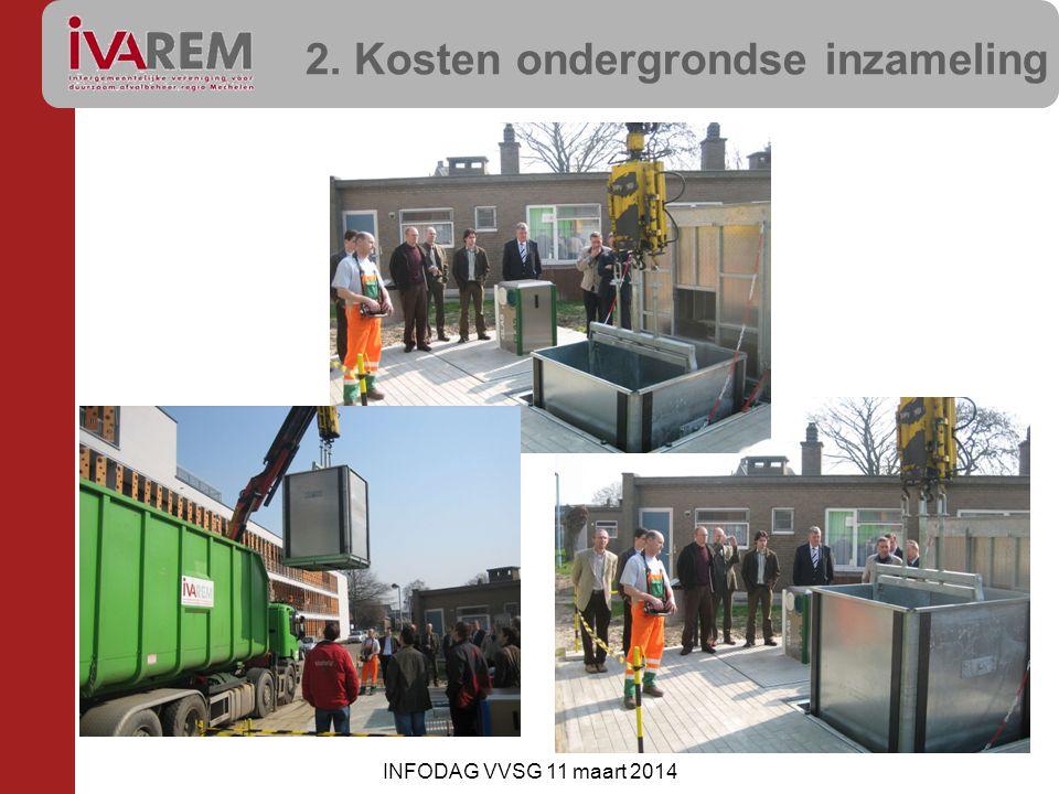 2. Kosten ondergrondse inzameling 18 INFODAG VVSG 11 maart 2014