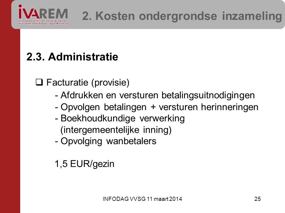 2. Kosten ondergrondse inzameling 2.3. Administratie  Facturatie (provisie) - Afdrukken en versturen betalingsuitnodigingen - Opvolgen betalingen + v