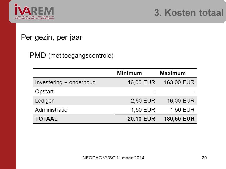 3. Kosten totaal Per gezin, per jaar PMD (met toegangscontrole) 29INFODAG VVSG 11 maart 2014 MinimumMaximum Investering + onderhoud16,00 EUR163,00 EUR