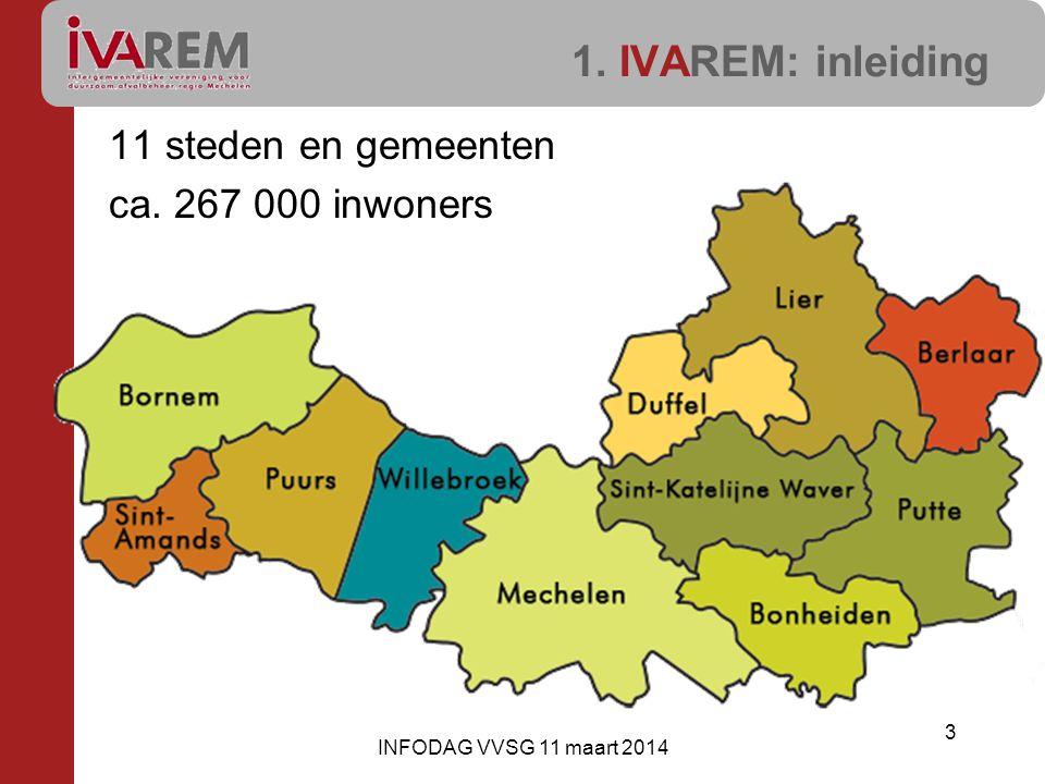 1. IVAREM: inleiding 11 steden en gemeenten ca. 267 000 inwoners INFODAG VVSG 11 maart 2014 3
