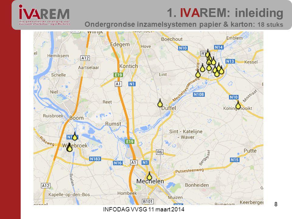 1. IVAREM: inleiding Ondergrondse inzamelsystemen papier & karton: 18 stuks 8 INFODAG VVSG 11 maart 2014