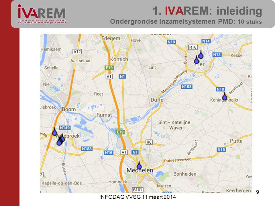 1. IVAREM: inleiding Ondergrondse inzamelsystemen PMD: 10 stuks 9 INFODAG VVSG 11 maart 2014