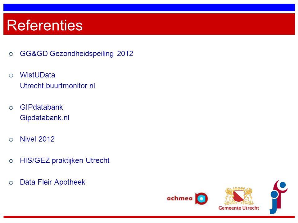 Referenties  GG&GD Gezondheidspeiling 2012  WistUData Utrecht.buurtmonitor.nl  GIPdatabank Gipdatabank.nl  Nivel 2012  HIS/GEZ praktijken Utrecht