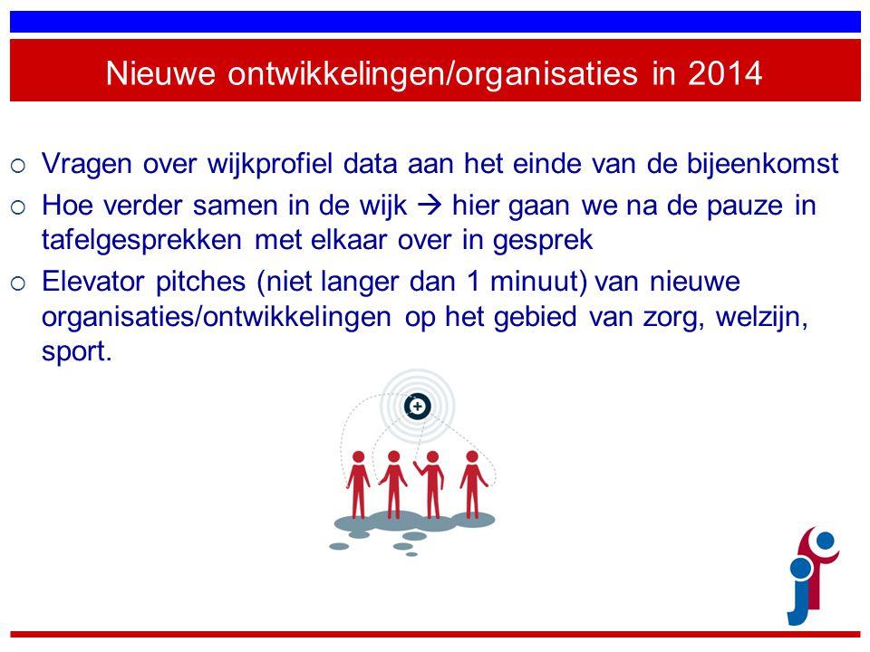 Nieuwe ontwikkelingen/organisaties in 2014  Vragen over wijkprofiel data aan het einde van de bijeenkomst  Hoe verder samen in de wijk  hier gaan w