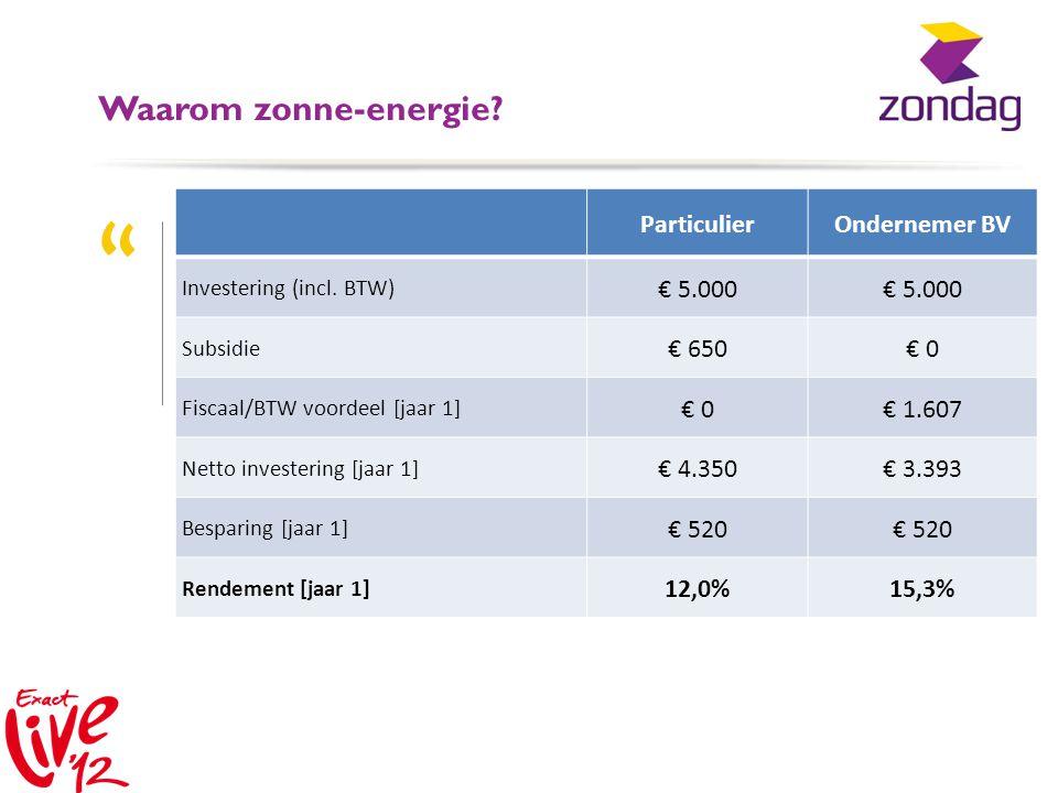 """Waarom zonne-energie? """" ParticulierOndernemer BV Investering (incl. BTW) € 5.000 Subsidie € 650€ 0 Fiscaal/BTW voordeel [jaar 1] € 0€ 1.607 Netto inve"""