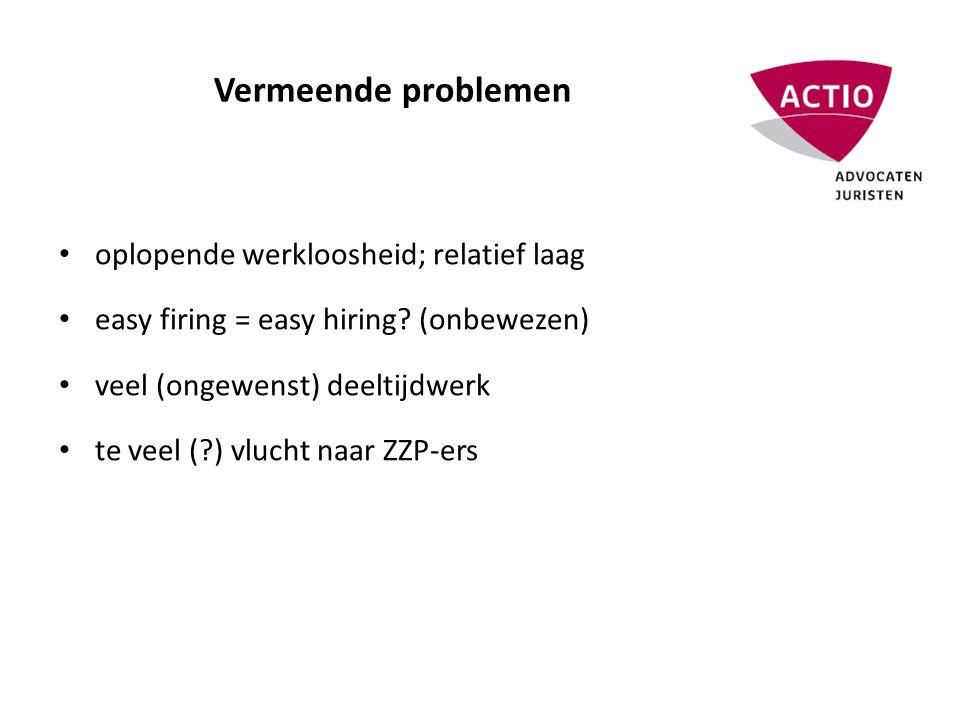 Vermeende problemen • oplopende werkloosheid; relatief laag • easy firing = easy hiring.