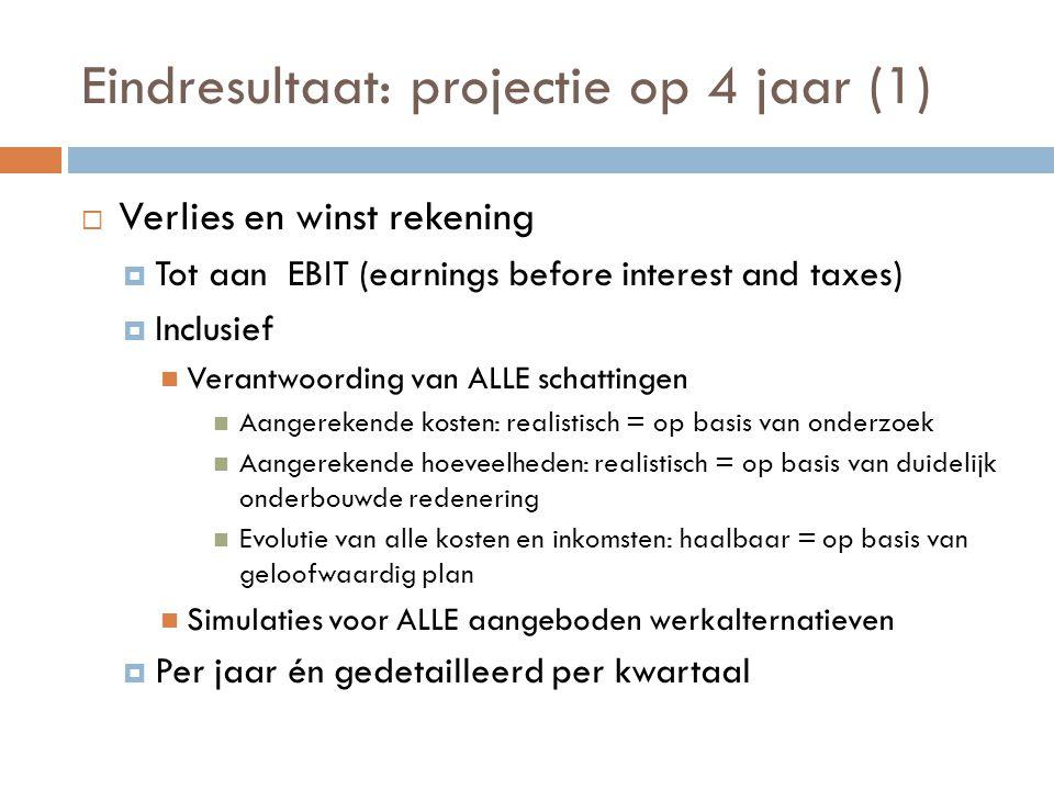 Eindresultaat: projectie op 4 jaar (1)  Verlies en winst rekening  Tot aan EBIT (earnings before interest and taxes)  Inclusief  Verantwoording va