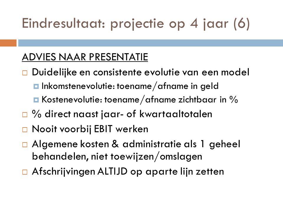 Eindresultaat: projectie op 4 jaar (6) ADVIES NAAR PRESENTATIE  Duidelijke en consistente evolutie van een model  Inkomstenevolutie: toename/afname