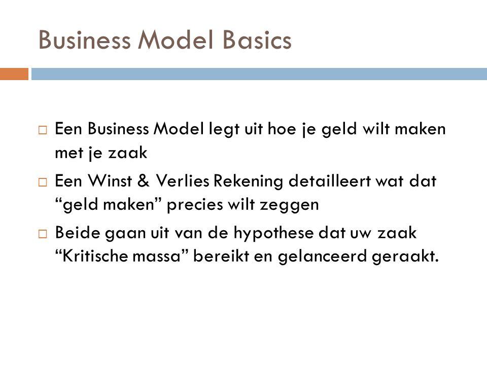 """Business Model Basics  Een Business Model legt uit hoe je geld wilt maken met je zaak  Een Winst & Verlies Rekening detailleert wat dat """"geld maken"""""""