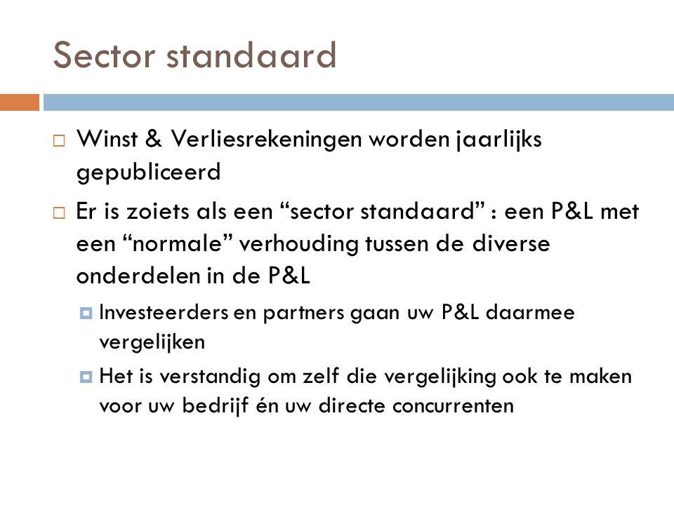 """Sector standaard  Winst & Verliesrekeningen worden jaarlijks gepubliceerd  Er is zoiets als een """"sector standaard"""" : een P&L met een """"normale"""" verho"""