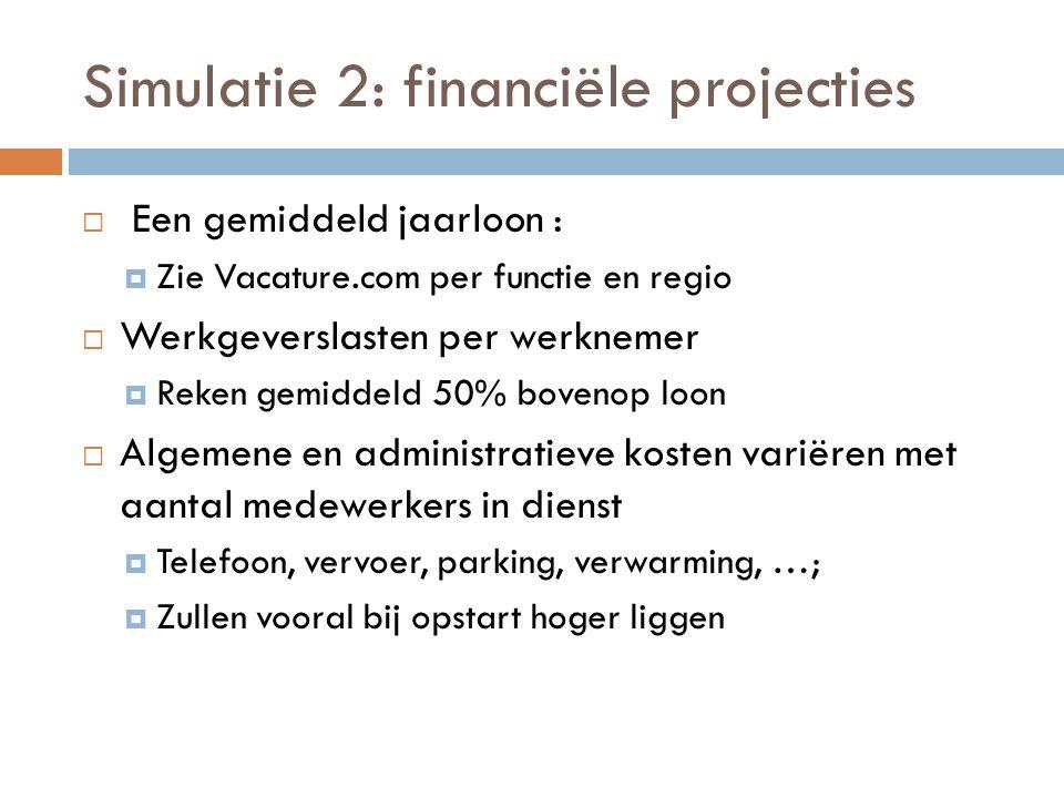 Simulatie 2: financiële projecties  Een gemiddeld jaarloon :  Zie Vacature.com per functie en regio  Werkgeverslasten per werknemer  Reken gemidde