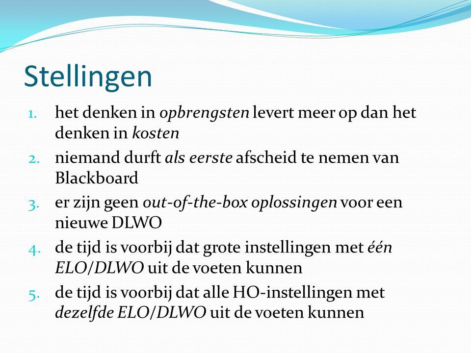 michiel@interimichiel.nl 06 2237 2840 @MvanGeloven www.interimichiel.nl