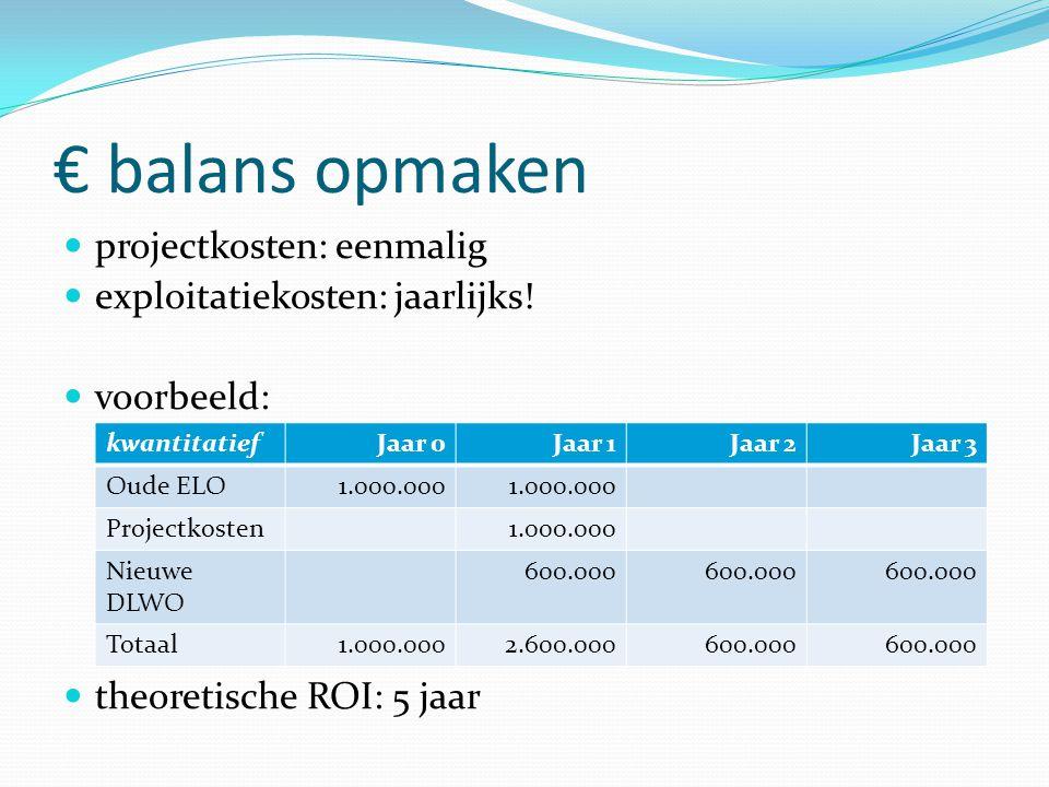 € balans opmaken  projectkosten: eenmalig  exploitatiekosten: jaarlijks.