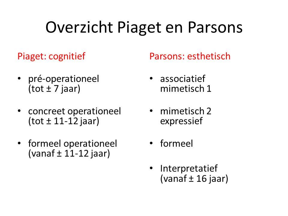 Overzicht Piaget en Parsons Piaget: cognitief • pré-operationeel (tot ± 7 jaar) • concreet operationeel (tot ± 11-12 jaar) • formeel operationeel (vanaf ± 11-12 jaar) Parsons: esthetisch • associatief mimetisch 1 • mimetisch 2 expressief • formeel • Interpretatief (vanaf ± 16 jaar)