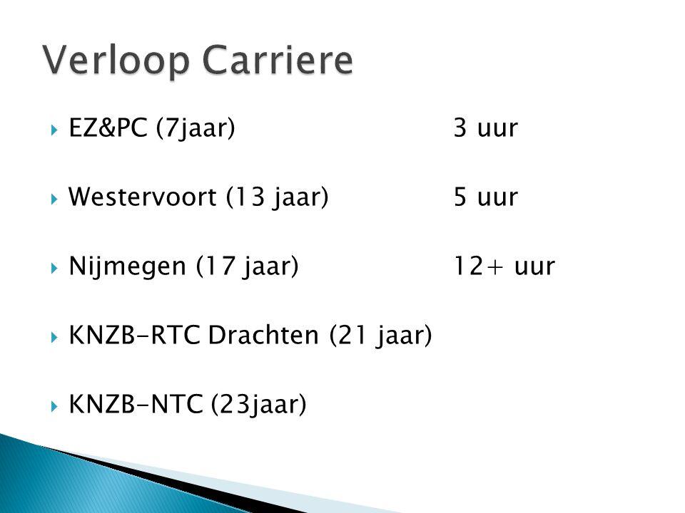  EZ&PC (7jaar)3 uur  Westervoort (13 jaar)5 uur  Nijmegen (17 jaar)12+ uur  KNZB-RTC Drachten (21 jaar)  KNZB-NTC (23jaar)