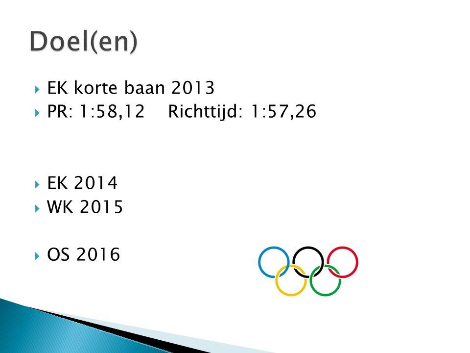  EK korte baan 2013  PR: 1:58,12 Richttijd: 1:57,26  EK 2014  WK 2015  OS 2016