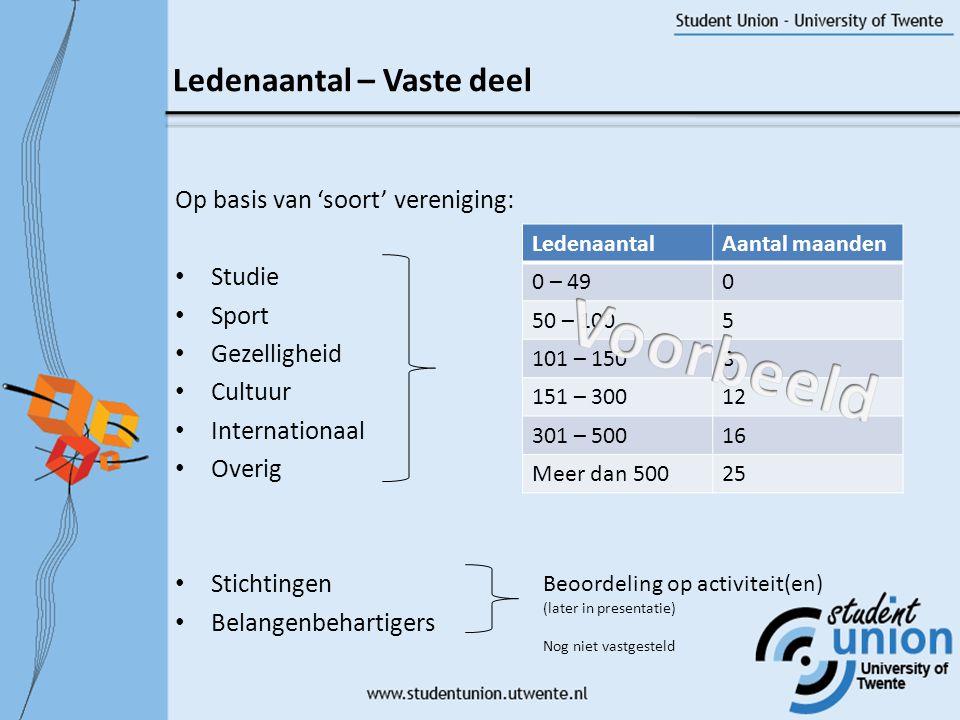 Activiteitenaanbod – Variabele deel Hoe komt een vereniging aan bestuursmaanden uit variabele deel.