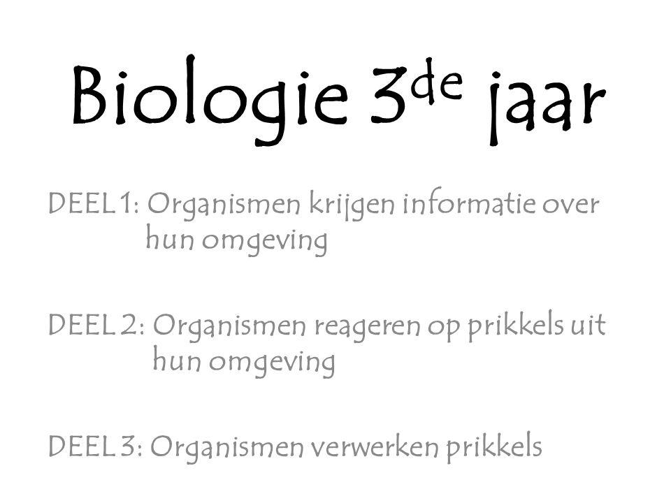 Biologie 3 de jaar DEEL 1: Organismen krijgen informatie over hun omgeving DEEL 2: Organismen reageren op prikkels uit hun omgeving DEEL 3: Organismen verwerken prikkels