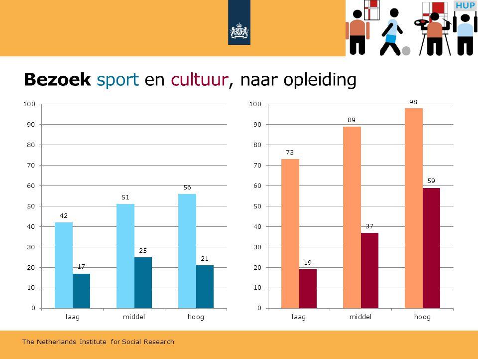 The Netherlands Institute for Social Research Bezoek sport en cultuur, naar opleiding