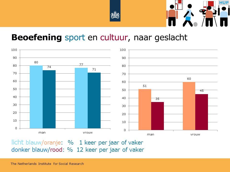 The Netherlands Institute for Social Research Beoefening sport en cultuur, naar geslacht licht blauw/oranje: % 1 keer per jaar of vaker donker blauw/rood: % 12 keer per jaar of vaker