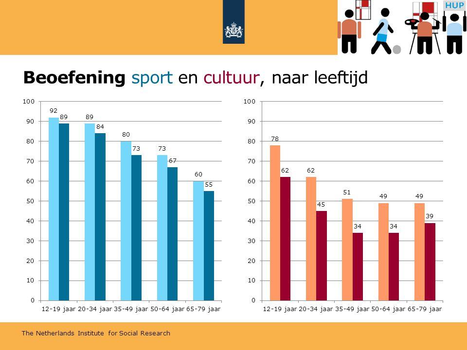 The Netherlands Institute for Social Research Beoefening sport en cultuur, naar leeftijd