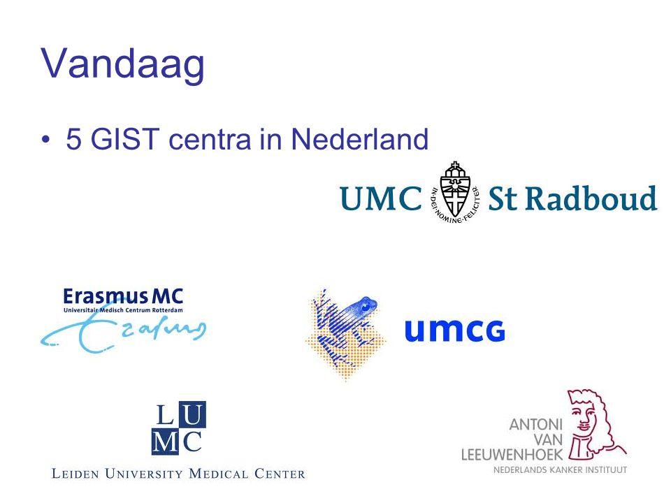 •5 GIST centra in Nederland