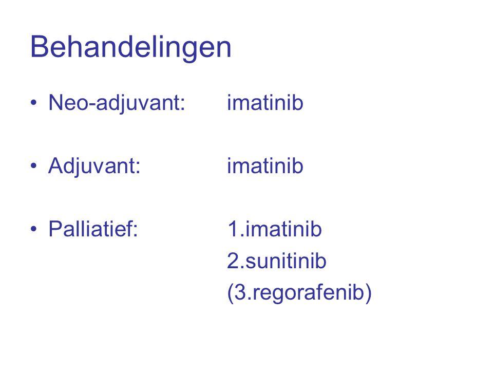 Behandelingen •Neo-adjuvant: imatinib •Adjuvant: imatinib •Palliatief: 1.imatinib 2.sunitinib (3.regorafenib)