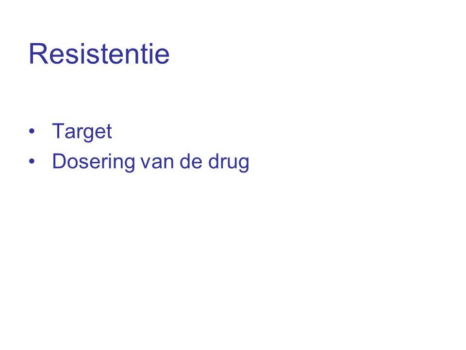 Resistentie •Target •Dosering van de drug