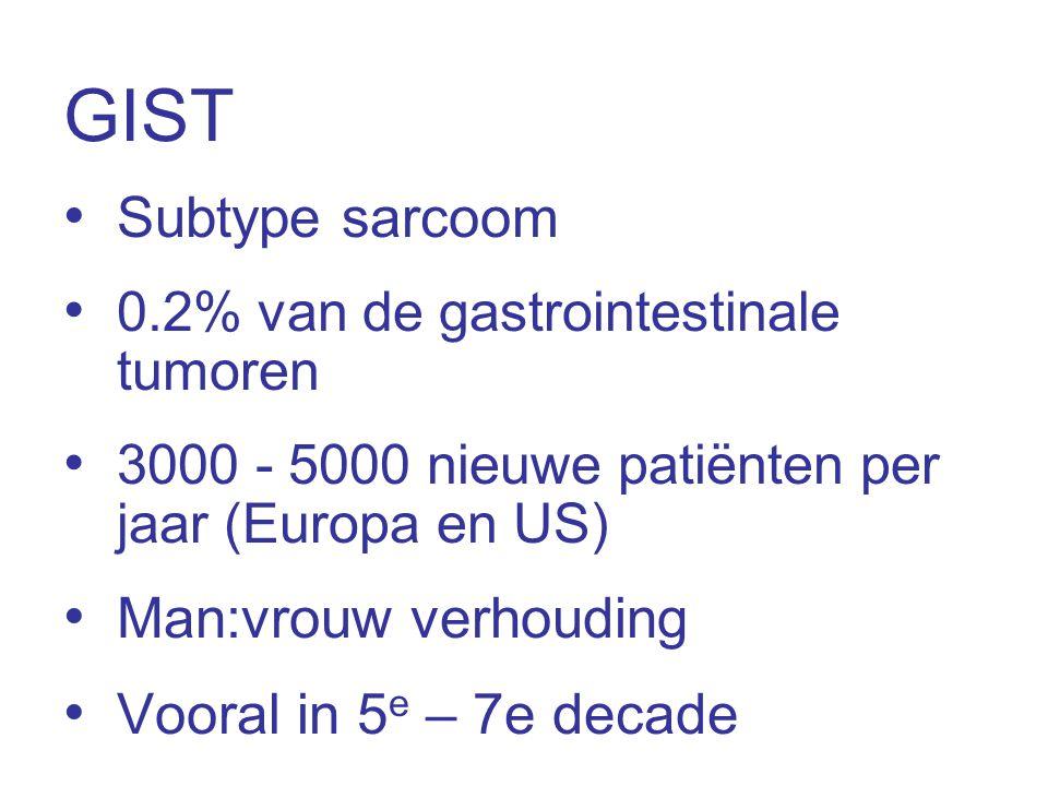 GIST • Subtype sarcoom • 0.2% van de gastrointestinale tumoren • 3000 - 5000 nieuwe patiënten per jaar (Europa en US) • Man:vrouw verhouding • Vooral
