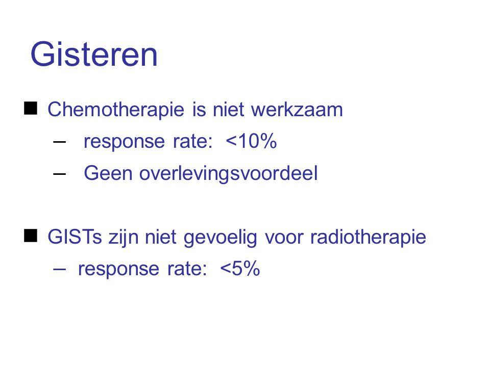 Gisteren  Chemotherapie is niet werkzaam – response rate: <10% – Geen overlevingsvoordeel  GISTs zijn niet gevoelig voor radiotherapie – response ra