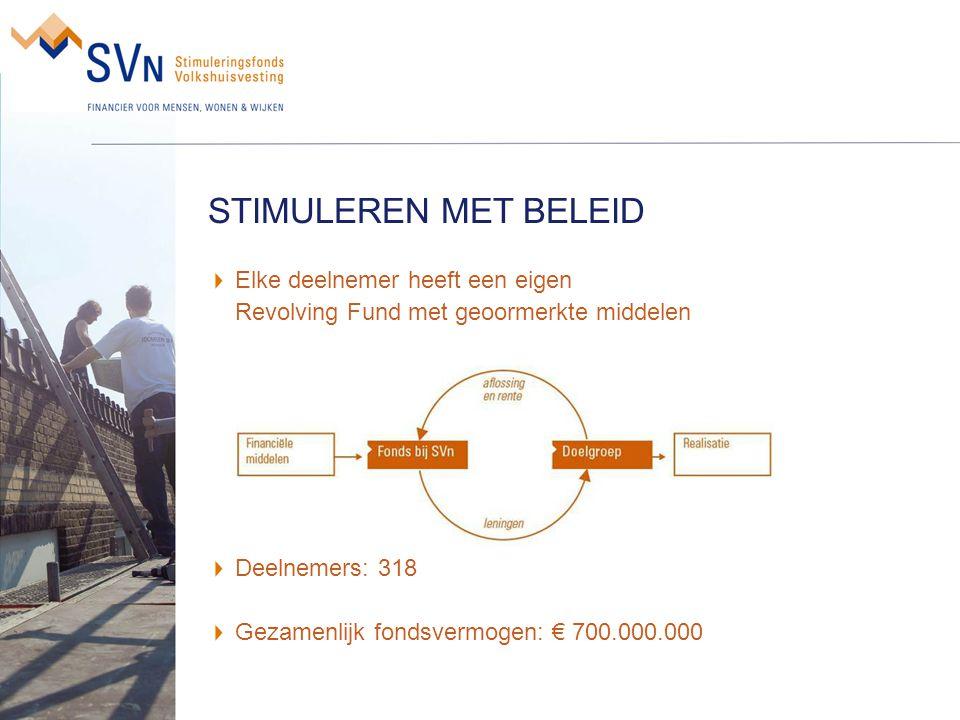 STIMULEREN MET BELEID Elke deelnemer heeft een eigen Revolving Fund met geoormerkte middelen Deelnemers: 318 Gezamenlijk fondsvermogen: € 700.000.000