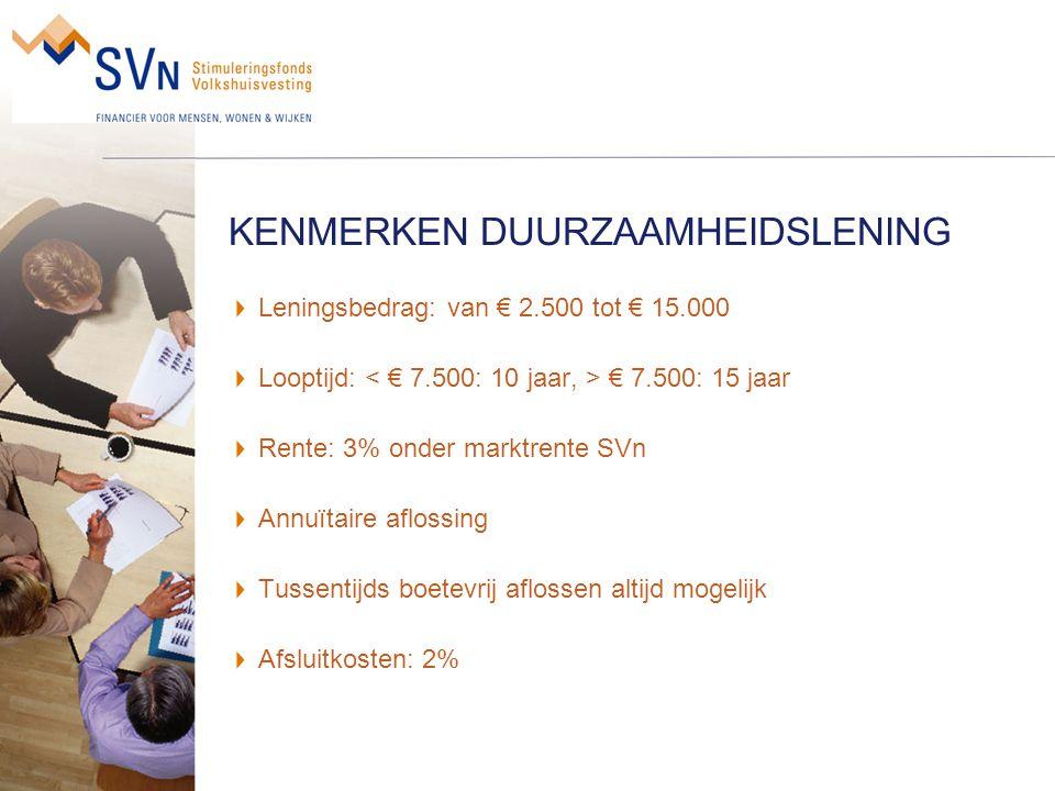 BEREKEN DUURZAAMHEIDSLENING Hoofdsom: € 10.000 - looptijd 15 jaar - rentepercentage 2,6% Maandlast 1 e t/m 15 e jaar: € 67,81 Rente per maand 1e jaar : € 21,67 en 15e jaar: € 1,71