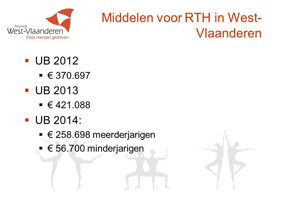Middelen voor RTH in West- Vlaanderen  UB 2012  € 370.697  UB 2013  € 421.088  UB 2014:  € 258.698 meerderjarigen  € 56.700 minderjarigen