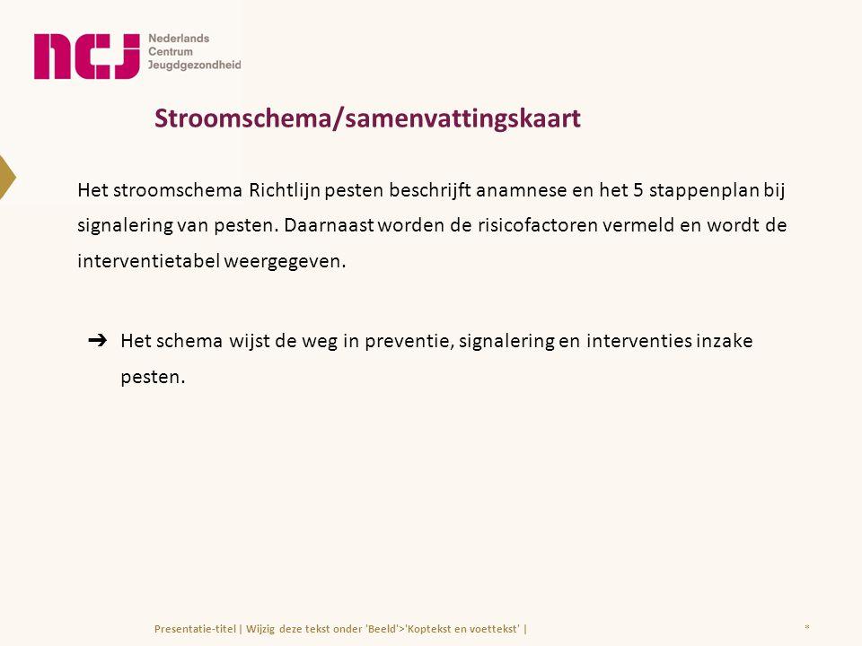 Stroomschema/samenvattingskaart Het stroomschema Richtlijn pesten beschrijft anamnese en het 5 stappenplan bij signalering van pesten. Daarnaast worde