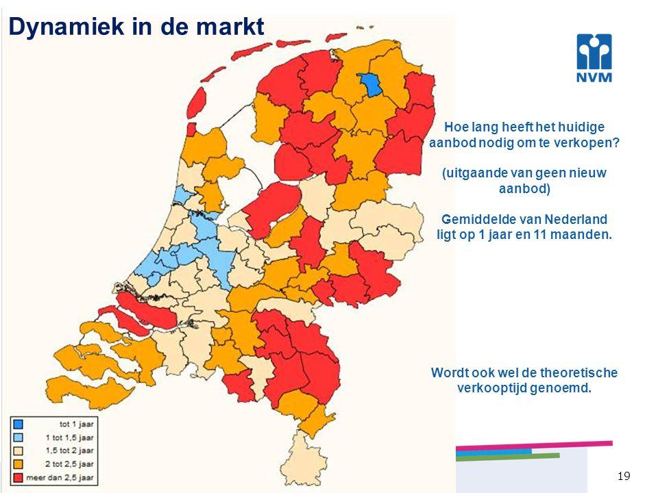 19 Hoe lang heeft het huidige aanbod nodig om te verkopen? (uitgaande van geen nieuw aanbod) Gemiddelde van Nederland ligt op 1 jaar en 11 maanden. Wo