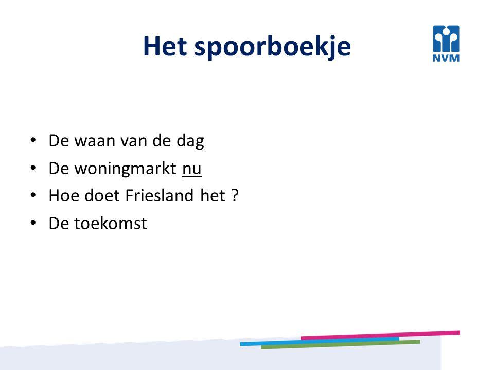 Het spoorboekje • De waan van de dag • De woningmarkt nu • Hoe doet Friesland het ? • De toekomst
