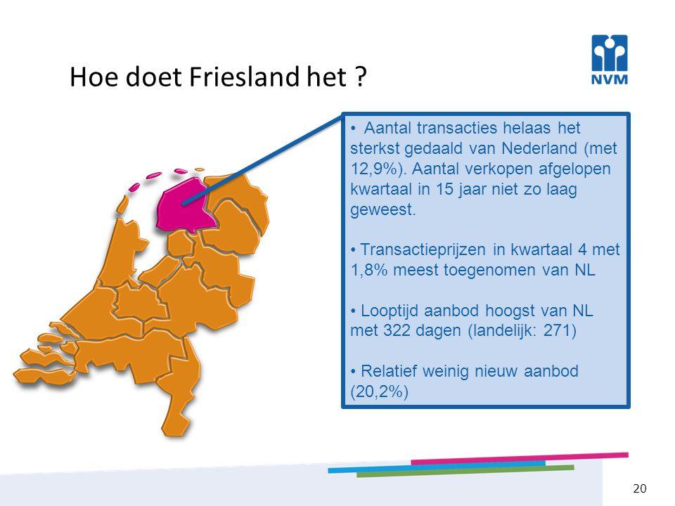 Hoe doet Friesland het ? 20 • Aantal transacties helaas het sterkst gedaald van Nederland (met 12,9%). Aantal verkopen afgelopen kwartaal in 15 jaar n