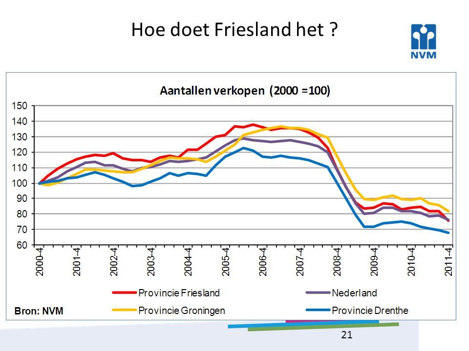 Hoe doet Friesland het ? 21