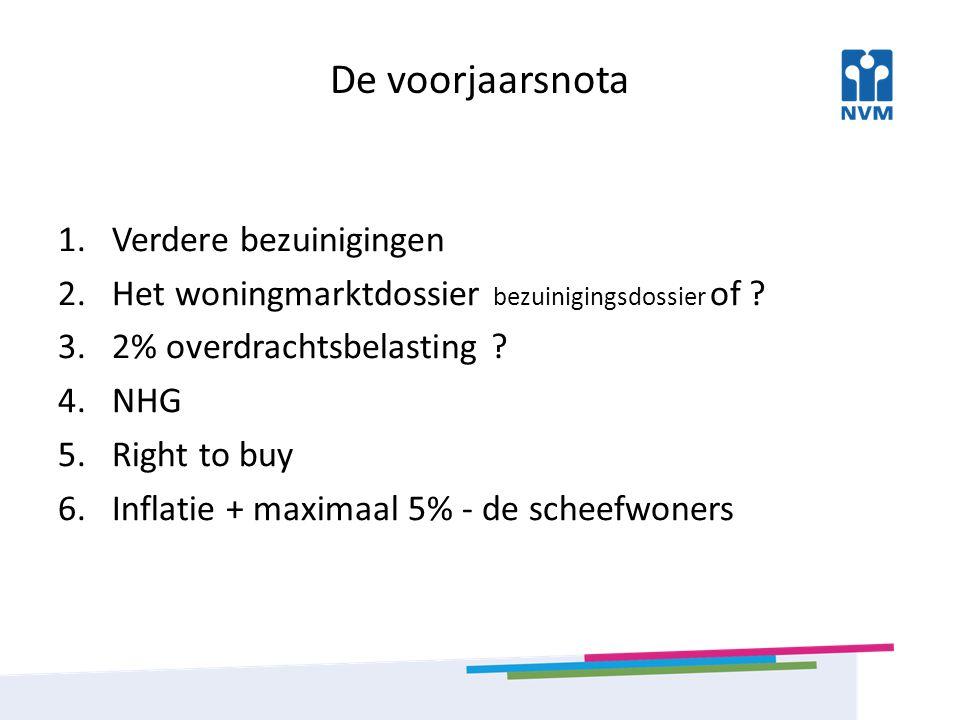 1.Verdere bezuinigingen 2.Het woningmarktdossier bezuinigingsdossier of ? 3.2% overdrachtsbelasting ? 4.NHG 5.Right to buy 6.Inflatie + maximaal 5% -