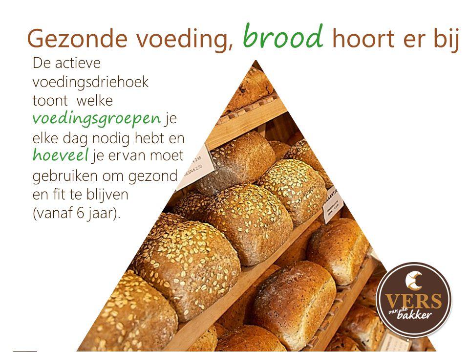 Gezonde voeding, brood hoort er bij De actieve voedingsdriehoek toont welke voedingsgroepen je elke dag nodig hebt en hoeveel je ervan moet gebruiken