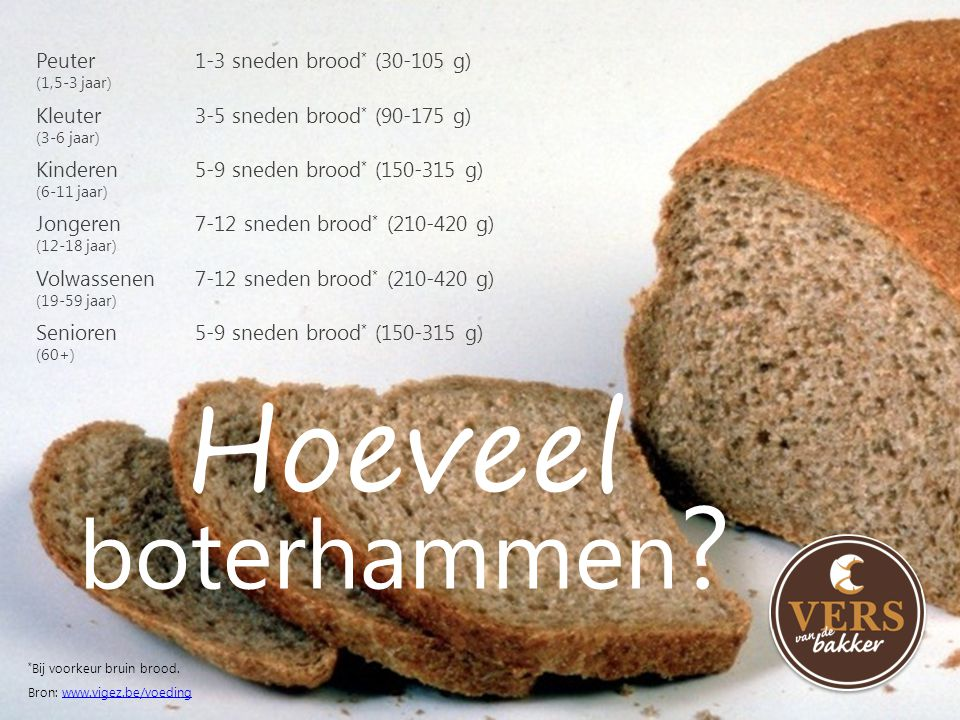 Hoeveel boterhammen ? Peuter (1,5-3 jaar) 1-3 sneden brood * (30-105 g) Kleuter (3-6 jaar) 3-5 sneden brood * (90-175 g) Kinderen (6-11 jaar) 5-9 sned