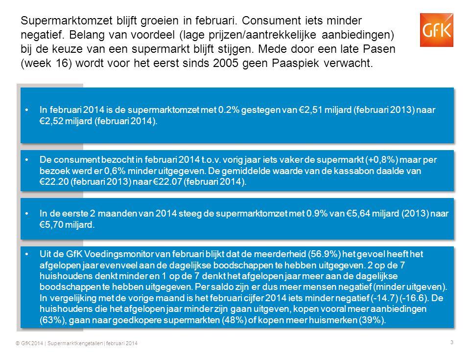 3 © GfK 2014 | Supermarktkengetallen | februari 2014 Supermarktomzet blijft groeien in februari.