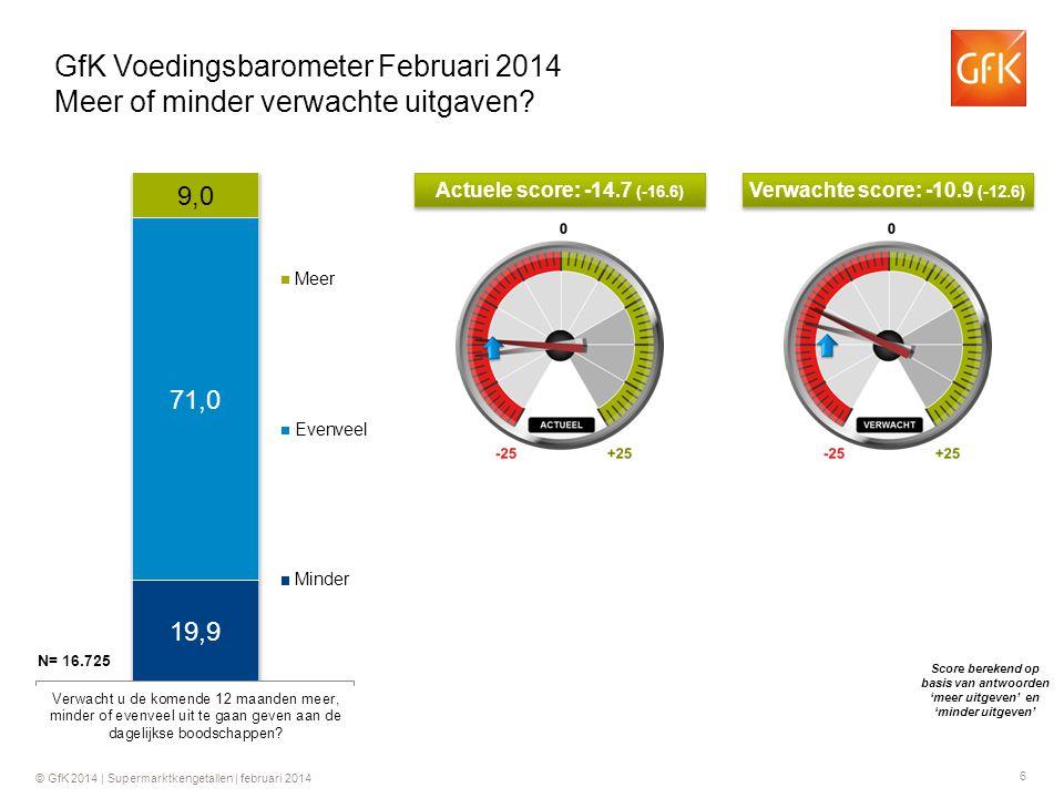 6 © GfK 2014 | Supermarktkengetallen | februari 2014 GfK Voedingsbarometer Februari 2014 Meer of minder verwachte uitgaven.