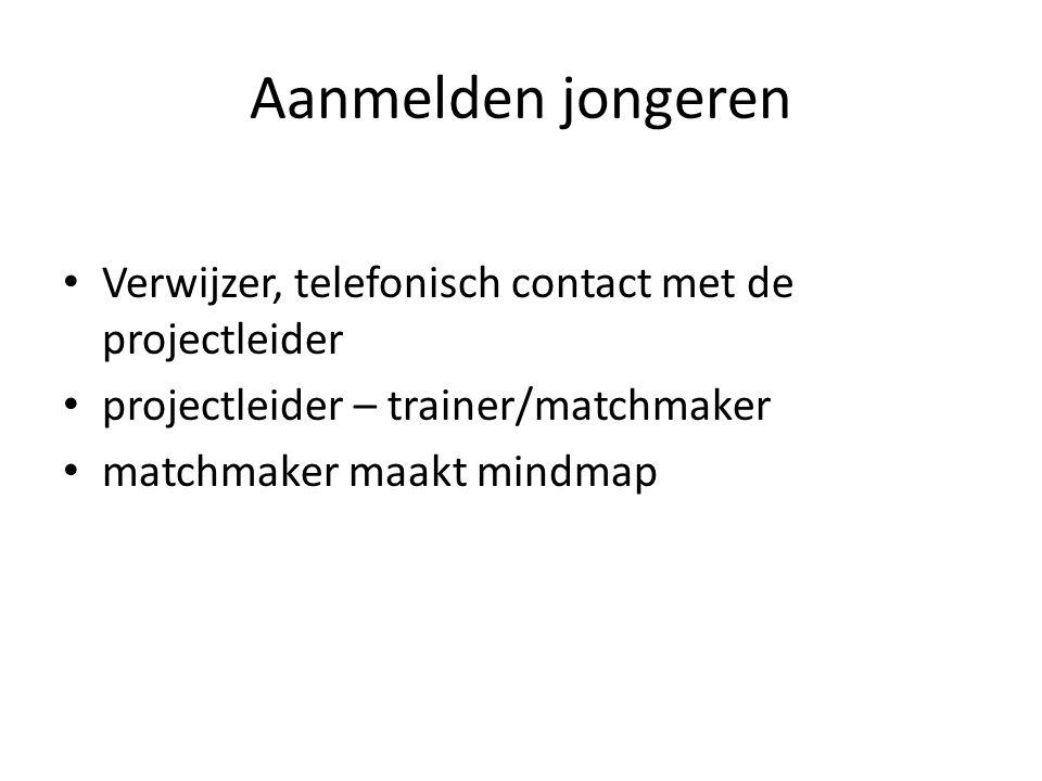 Aanmelden jongeren • Verwijzer, telefonisch contact met de projectleider • projectleider – trainer/matchmaker • matchmaker maakt mindmap