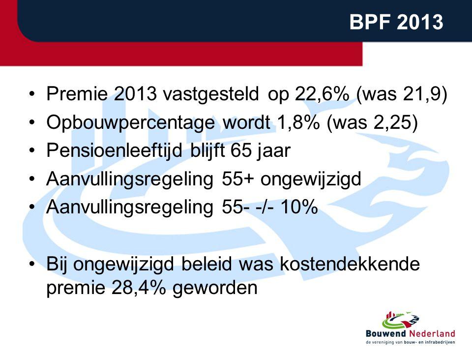 BPF 2013 •Premie 2013 vastgesteld op 22,6% (was 21,9) •Opbouwpercentage wordt 1,8% (was 2,25) •Pensioenleeftijd blijft 65 jaar •Aanvullingsregeling 55+ ongewijzigd •Aanvullingsregeling 55- -/- 10% •Bij ongewijzigd beleid was kostendekkende premie 28,4% geworden