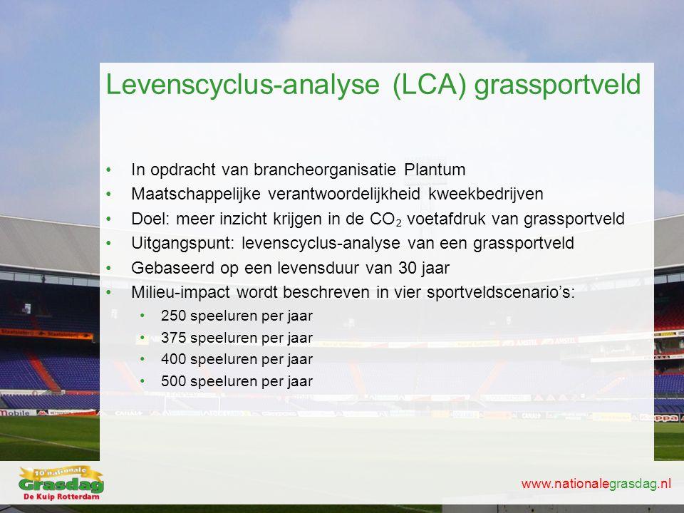 www.nationalegrasdag.nl Levenscyclus-analyse (LCA) grassportveld •In opdracht van brancheorganisatie Plantum •Maatschappelijke verantwoordelijkheid kw