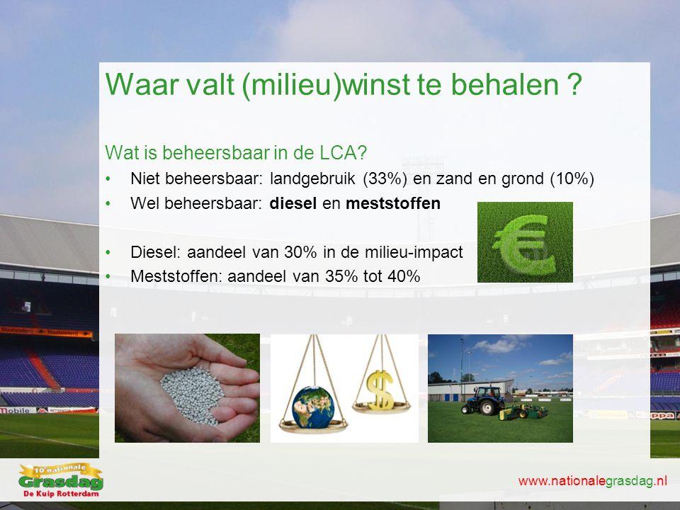 www.nationalegrasdag.nl Waar valt (milieu)winst te behalen ? Wat is beheersbaar in de LCA? •Niet beheersbaar: landgebruik (33%) en zand en grond (10%)