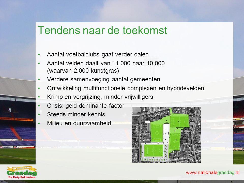 www.nationalegrasdag.nl Tendens naar de toekomst •Aantal voetbalclubs gaat verder dalen •Aantal velden daalt van 11.000 naar 10.000 (waarvan 2.000 kun